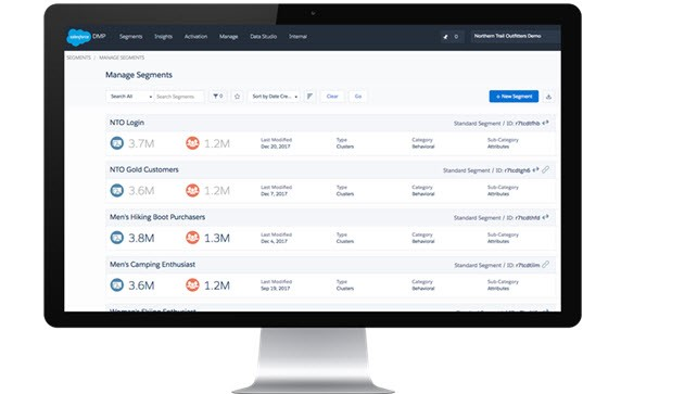Salesforce Implementation Dashboard