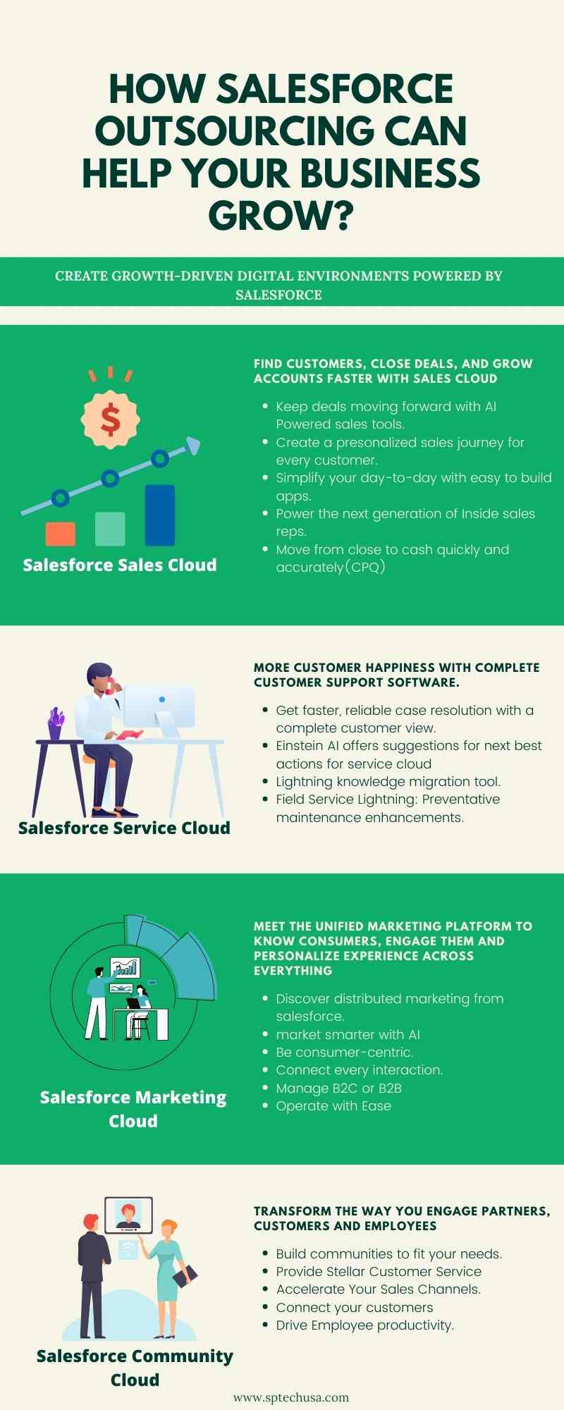 How Salesforce Outsourcing Can Help Your Business Grow Infographics