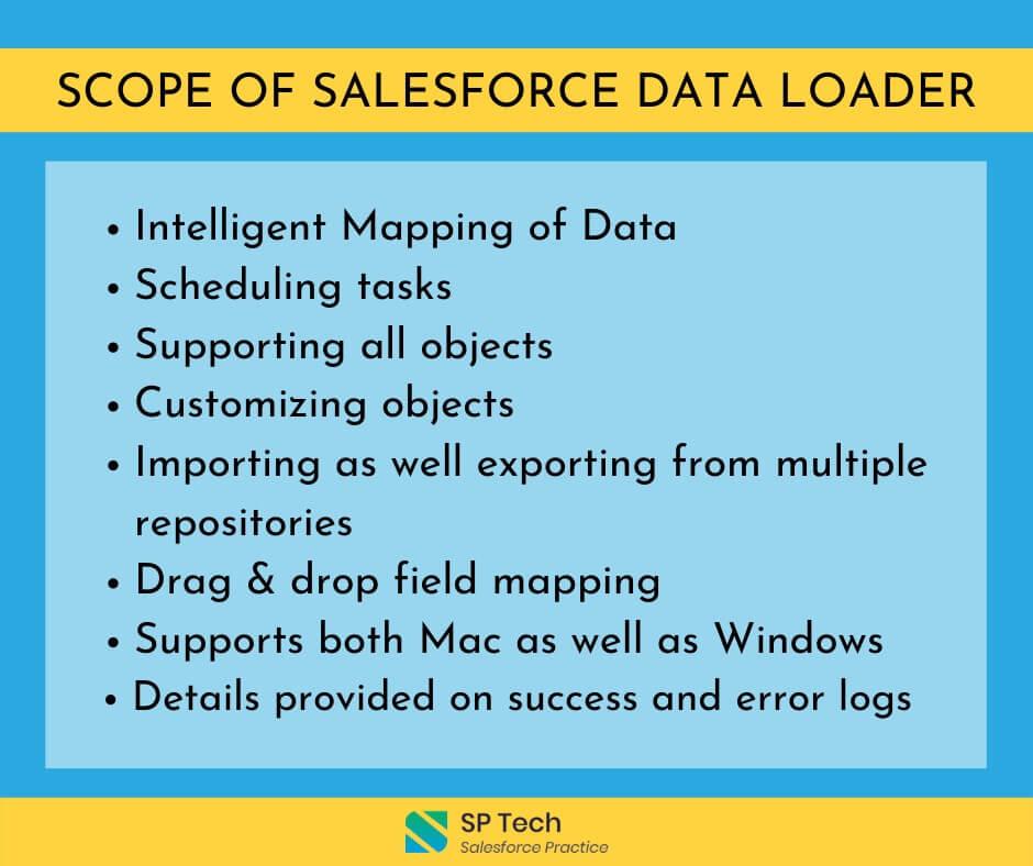scope of salesforce data loader points