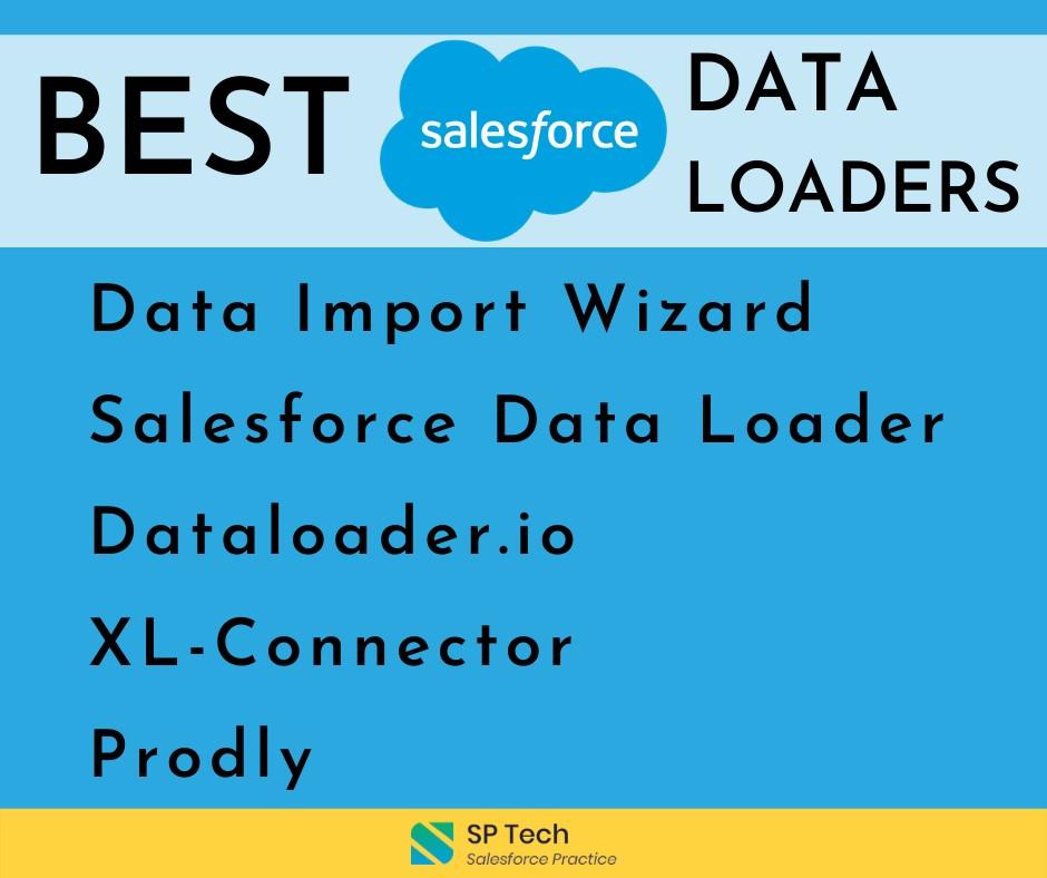 Best Salesforce Data Loader