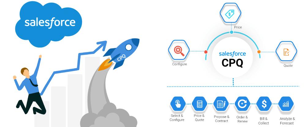 Salesforce CPQ Infographics