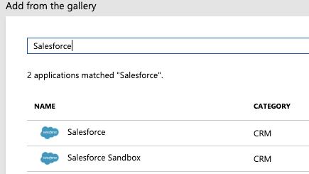 Salesforce Gallery