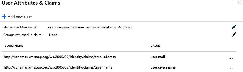 User attributes claim